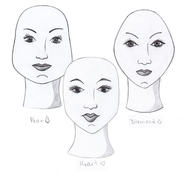 Identify Your Face Shape And Learn What Hair Style Compliments It
