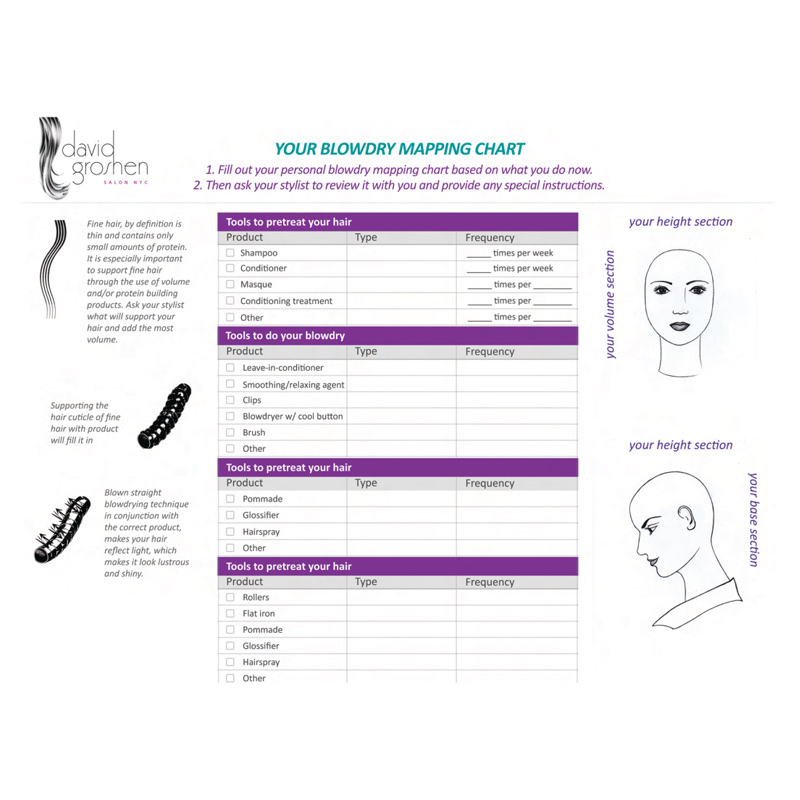 Blowdry Mapping Chart